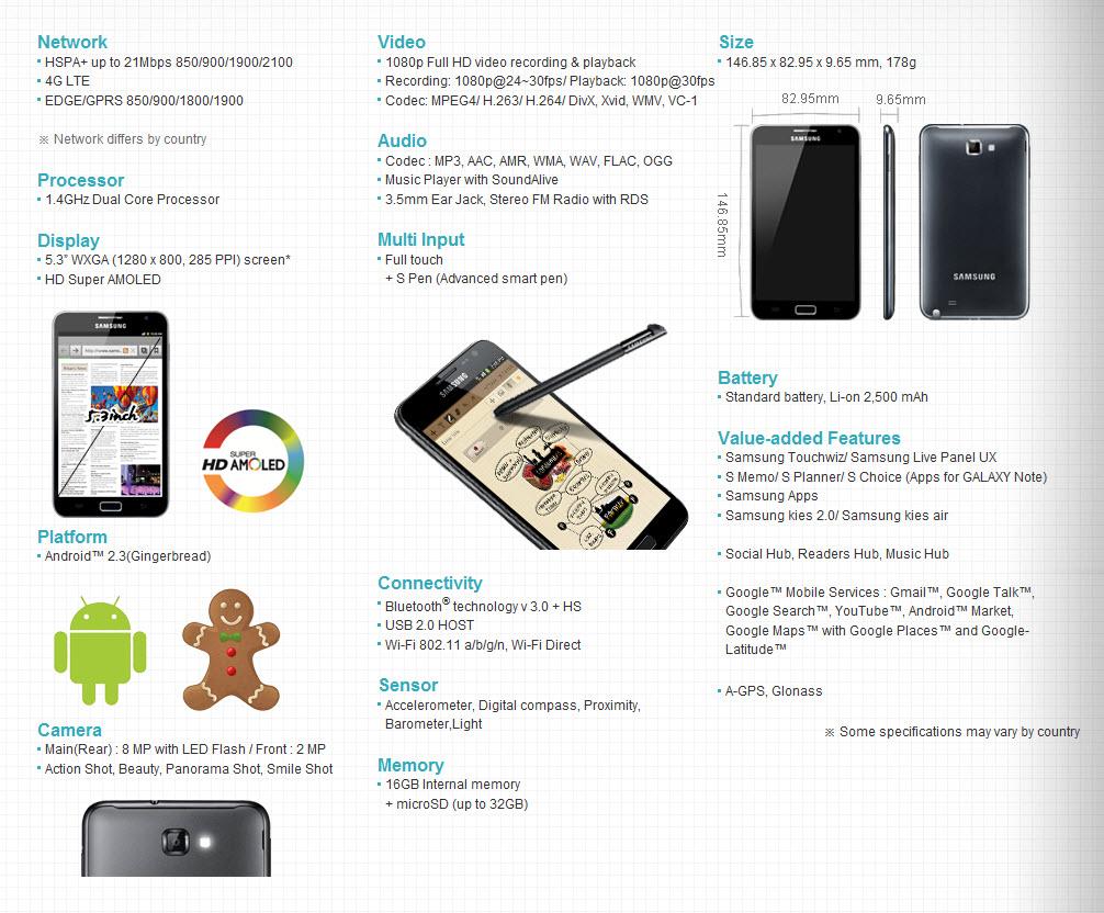 بالصور والفيديو مواصفات اسطورة الهواتف 250.jpg