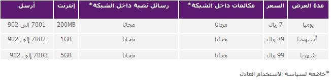 الاتصالات السعودية الجديدة 53.png