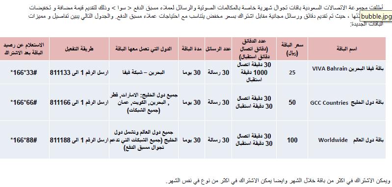 التجوال الشهرية الاتصالات السعودية 4.png
