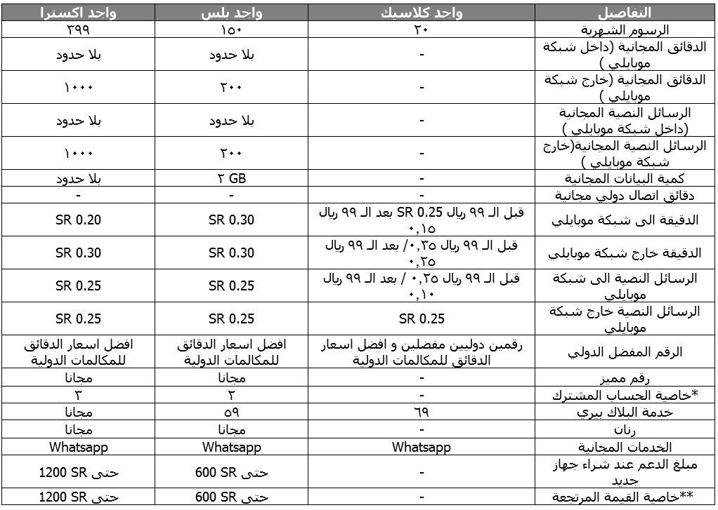 الجديدة موبايلي كلاسيك اكسترا 140.jpg