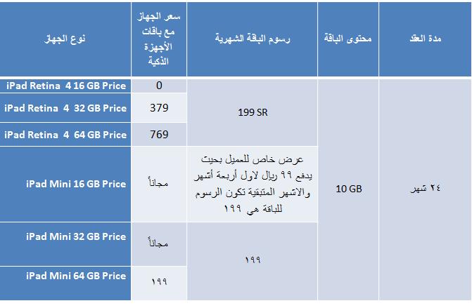 الايباد Retina الايباد الاتصالات السعودية 48.png