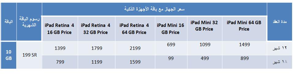 الايباد Retina الايباد الاتصالات السعودية 49.png
