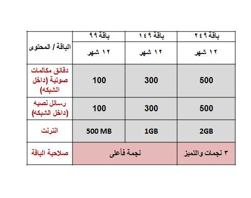 الاتصالات السعودية جالكسي 3.png