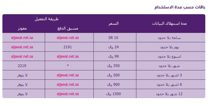 الرابع السعودية ترددات الأجهزة الداعمة 18.png