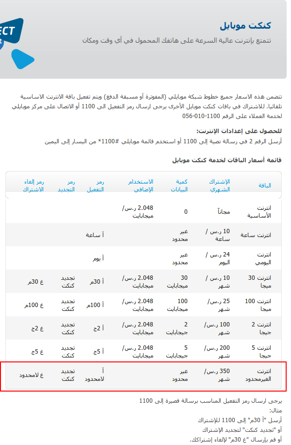 الرابع السعودية ترددات الأجهزة الداعمة 20.png