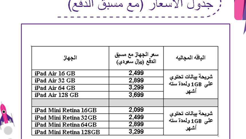 الاجهزة الذكية الاتصالات السعودية 10.png
