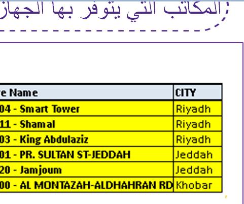 الاجهزة الذكية الاتصالات السعودية 13.png