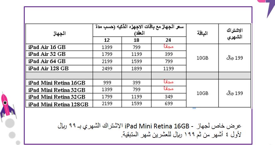 الاجهزة الذكية الاتصالات السعودية 8.png