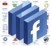 تطبيقات هامه لزيادة فاعلية صفحتك على الفيس بوك